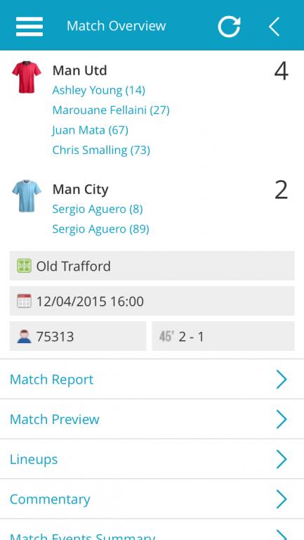 Man Utd v Man City Match Overview