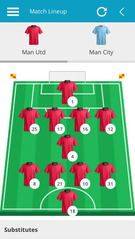 Man Utd v Man City, Man Utd Match Lineup