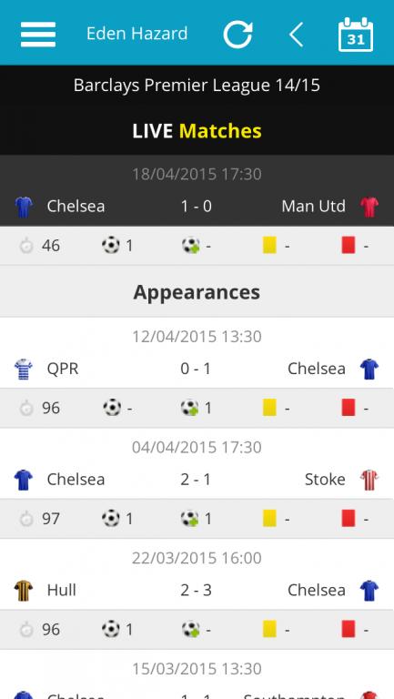 Eden Hazard Live Match Stats plus Previous Premier League 2014/15 Appearances