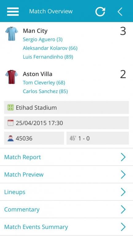 Man City v Aston Villa Match Overview