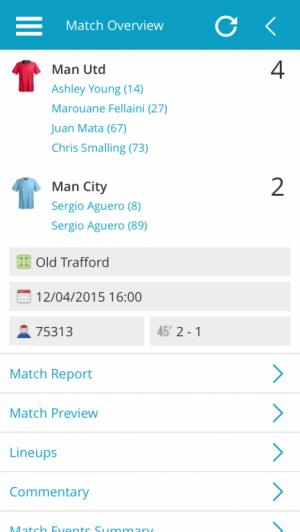 Man Utd v Man City Match Overview