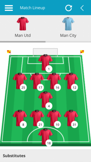 Man Utd v Man City, Man Utd Match Lineup