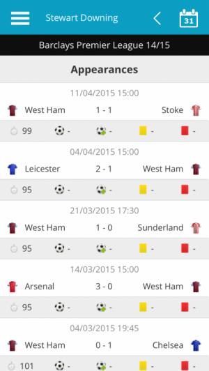 Stewart Downing Premier League 2014/15 Season Appearances