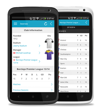 Sportizr - Premier League Stats: Past, Present and Live!