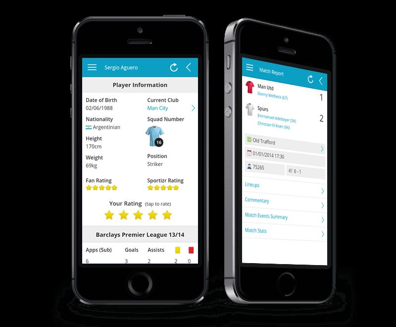 Sportizr, Premier League App 2014/15